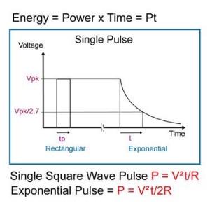 pulse resistors